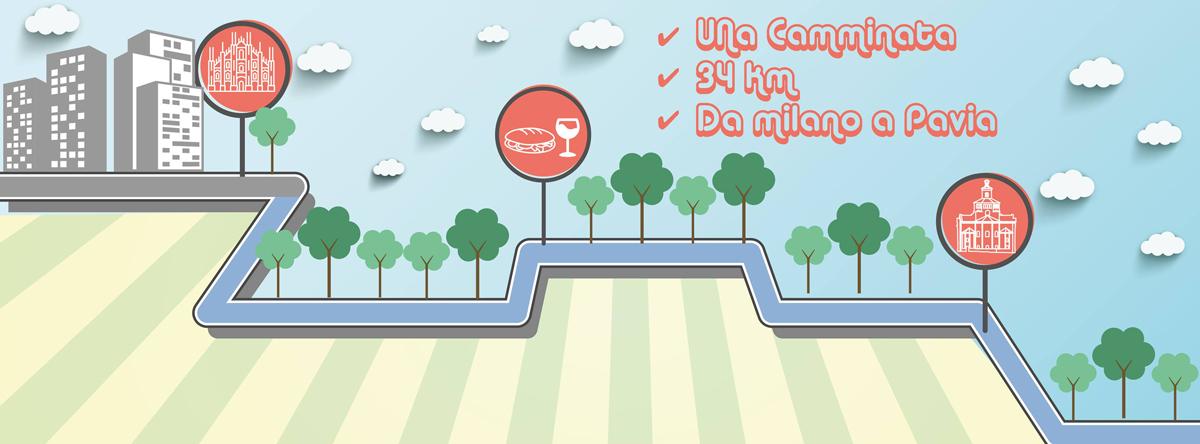 1a Camminata Milano-Pavia